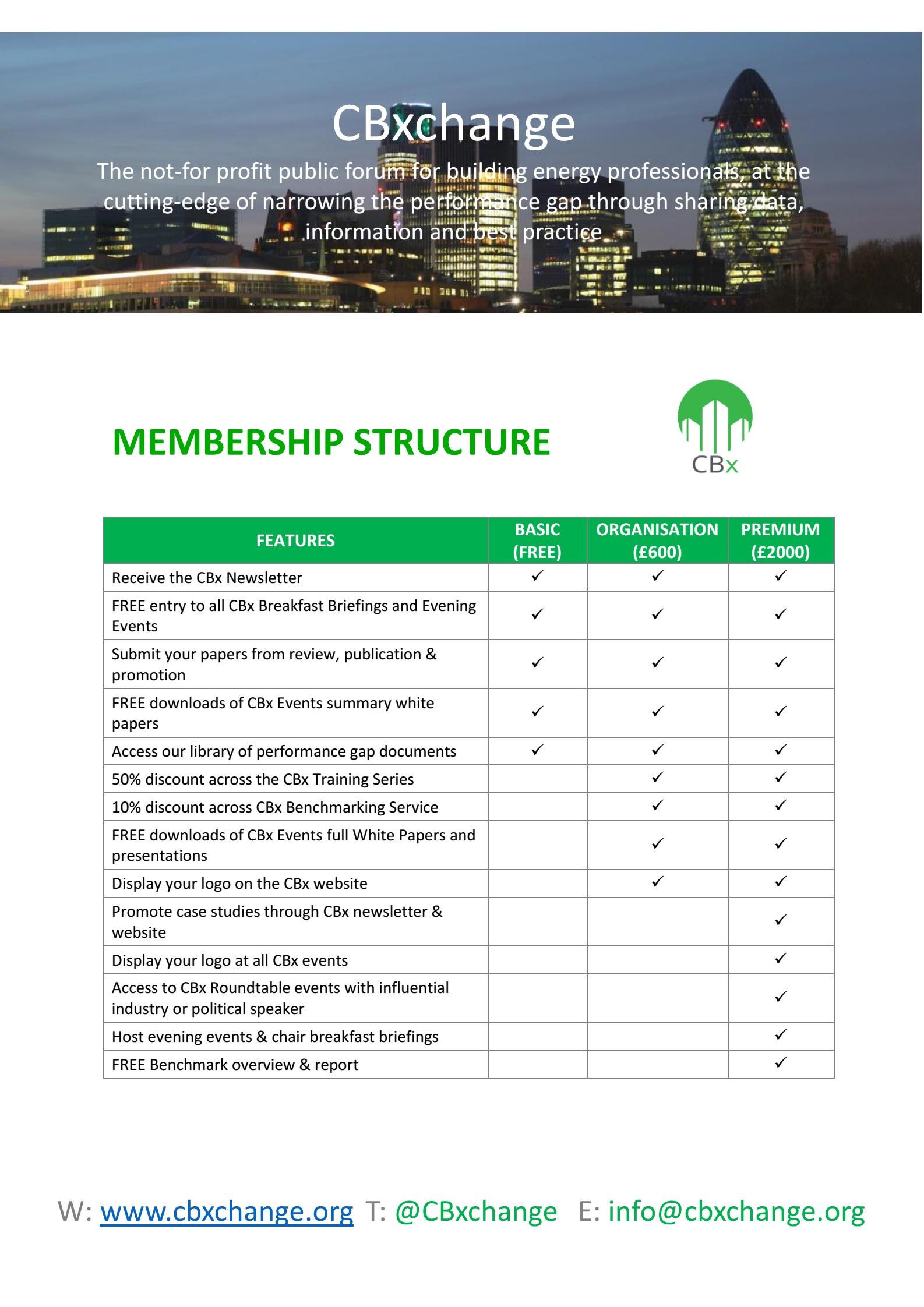 CBx Membership